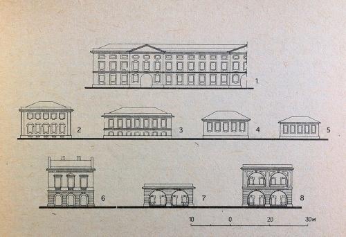 Фасады примерныя против протчих вновь строющихся городов. 1770-е гг. 1—8: пояснения в тексте